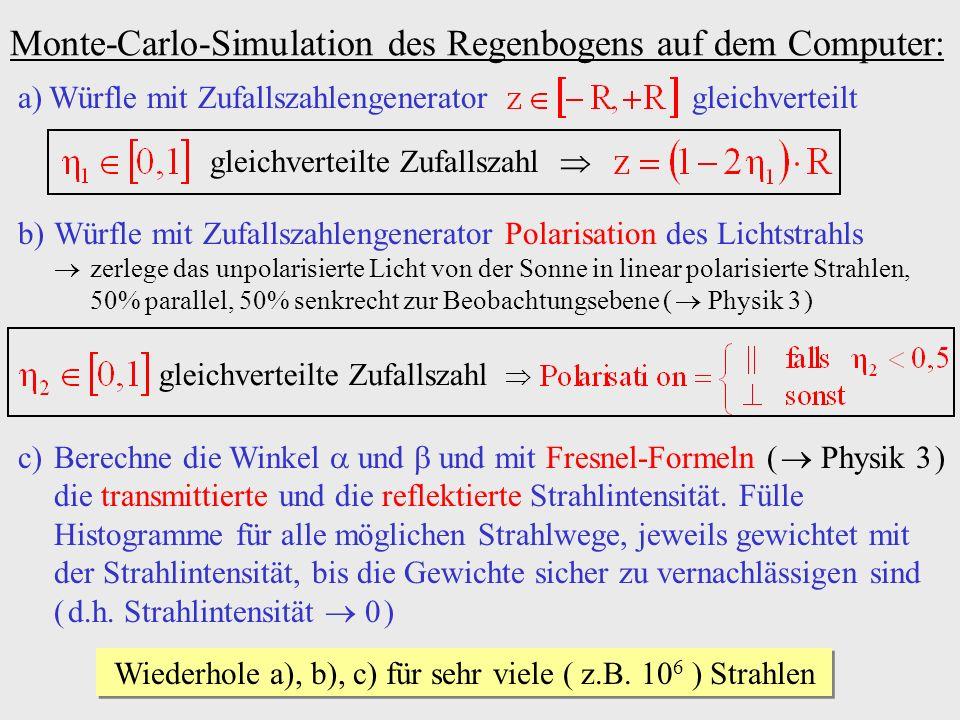 Monte-Carlo-Simulation des Regenbogens auf dem Computer: a)Würfle mit Zufallszahlengenerator gleichverteilt gleichverteilte Zufallszahl b)Würfle mit Z