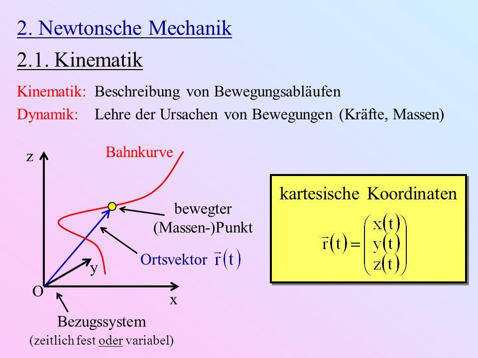 2. Newtonsche Mechanik 2.1. Kinematik Kinematik:Beschreibung von Bewegungsabläufen Dynamik:Lehre der Ursachen von Bewegungen (Kräfte, Massen) x y z O