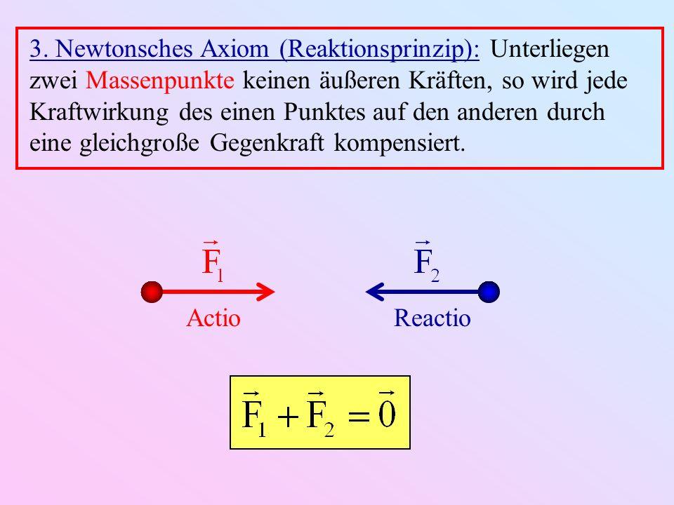 3. Newtonsches Axiom (Reaktionsprinzip): Unterliegen zwei Massenpunkte keinen äußeren Kräften, so wird jede Kraftwirkung des einen Punktes auf den and