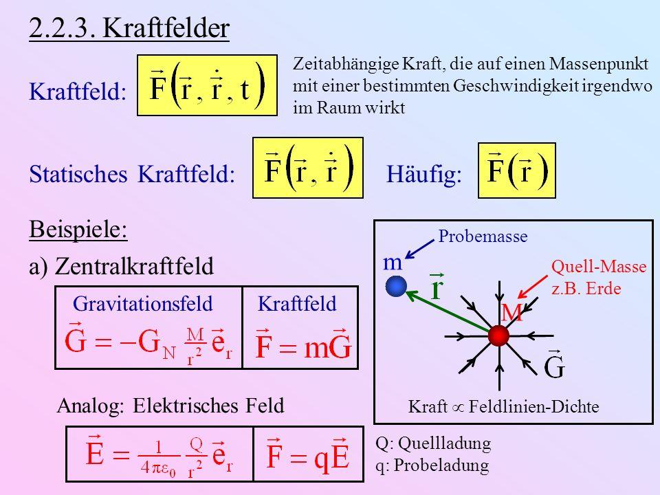 2.2.3. Kraftfelder Kraftfeld: Zeitabhängige Kraft, die auf einen Massenpunkt mit einer bestimmten Geschwindigkeit irgendwo im Raum wirkt Statisches Kr