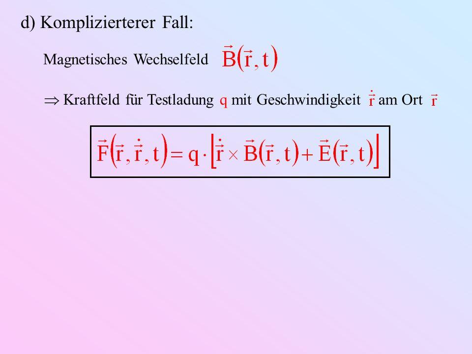 d) Komplizierterer Fall: Magnetisches Wechselfeld Kraftfeld für Testladung q mit Geschwindigkeit am Ort