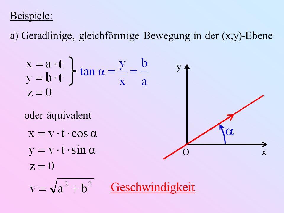 Beispiele: a) Geradlinige, gleichförmige Bewegung in der (x,y)-Ebene x y O oder äquivalent Geschwindigkeit