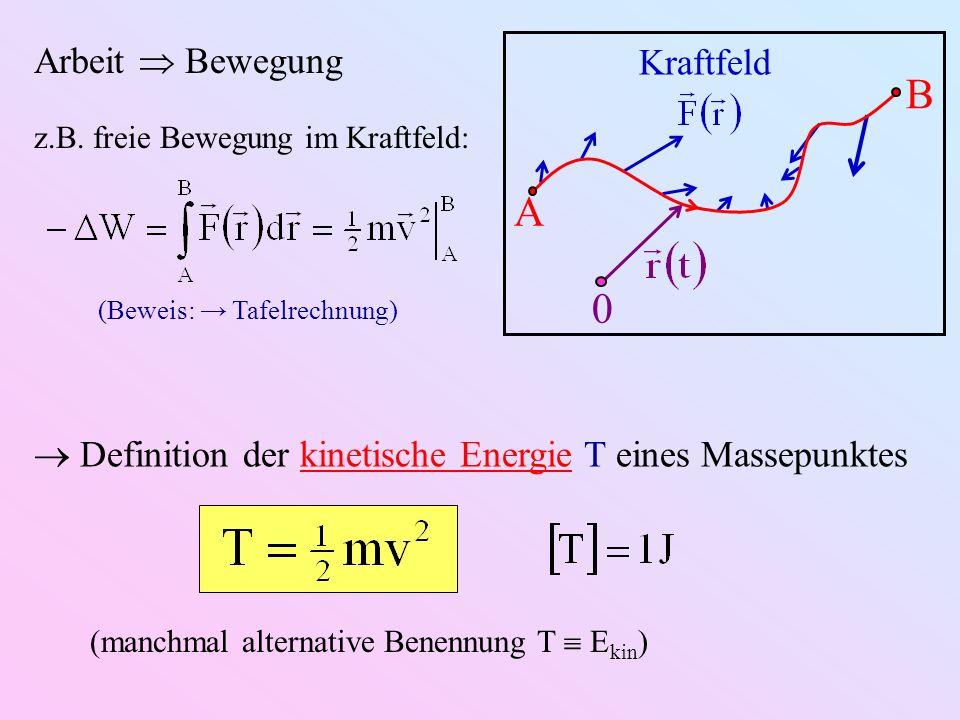 A B 0 Kraftfeld Arbeit Bewegung z.B. freie Bewegung im Kraftfeld: (Beweis: Tafelrechnung) Definition der kinetische Energie T eines Massepunktes (manc