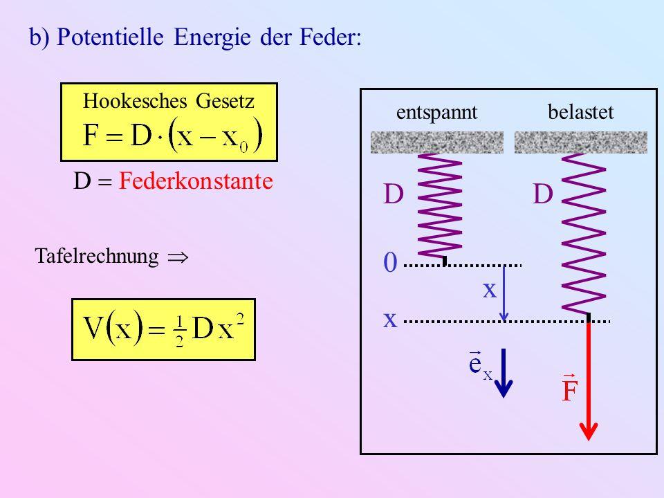 b) Potentielle Energie der Feder: DD x entspanntbelastet 0 x Hookesches Gesetz D Federkonstante Tafelrechnung