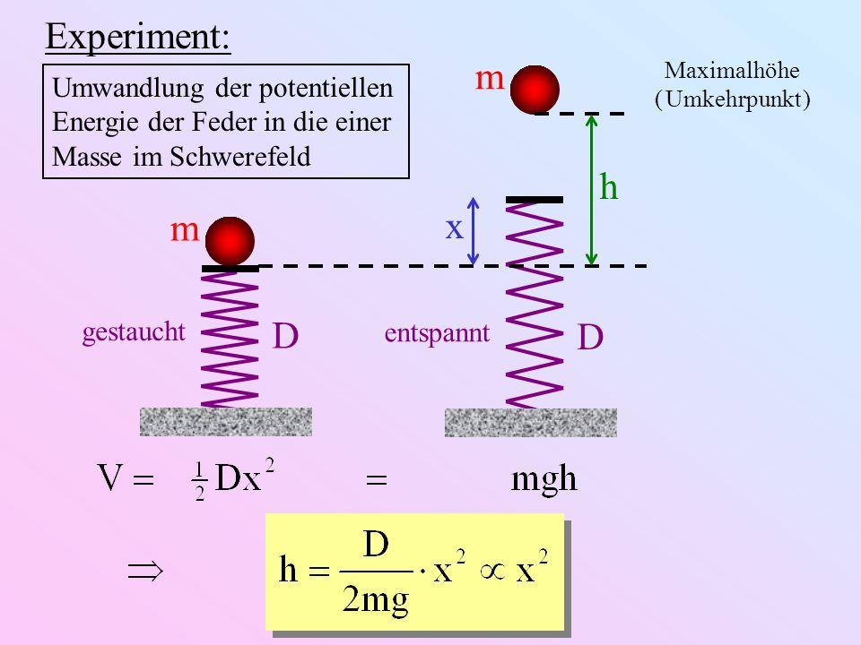 Experiment: m D gestaucht D entspannt m Maximalhöhe ( Umkehrpunkt ) x h Umwandlung der potentiellen Energie der Feder in die einer Masse im Schwerefel