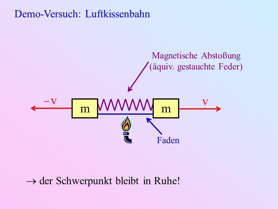 Demo-Versuch: Luftkissenbahn mm Magnetische Abstoßung (äquiv. gestauchte Feder) Faden v v der Schwerpunkt bleibt in Ruhe!