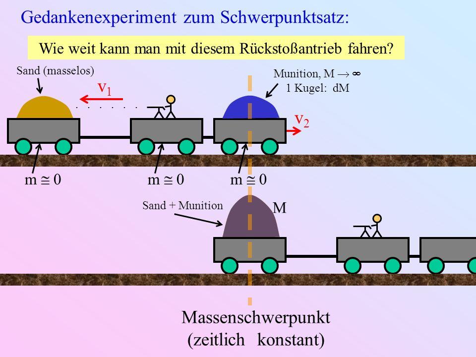 v2v2 Gedankenexperiment zum Schwerpunktsatz:...... Sand (masselos) m 0 v1v1 Munition, M 1 Kugel: dM Wie weit kann man mit diesem Rückstoßantrieb fahre
