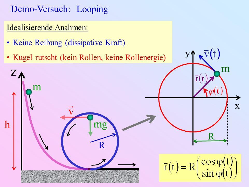Demo-Versuch: Looping mg z h R m Idealisierende Anahmen: Keine Reibung (dissipative Kraft) Kugel rutscht (kein Rollen, keine Rollenergie) x y R m