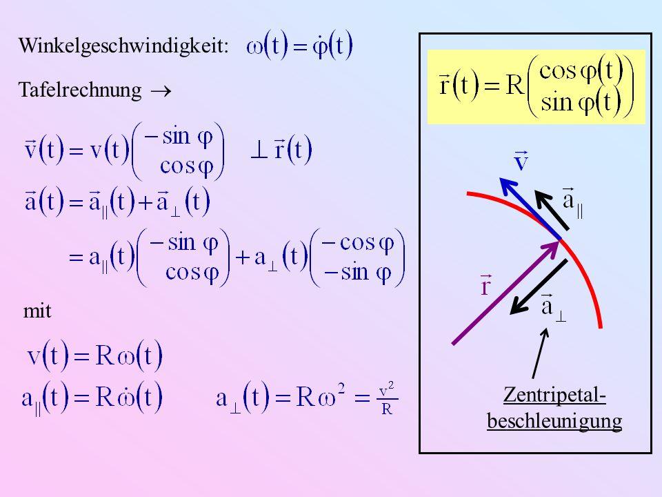 Winkelgeschwindigkeit: Zentripetal- beschleunigung Tafelrechnung mit