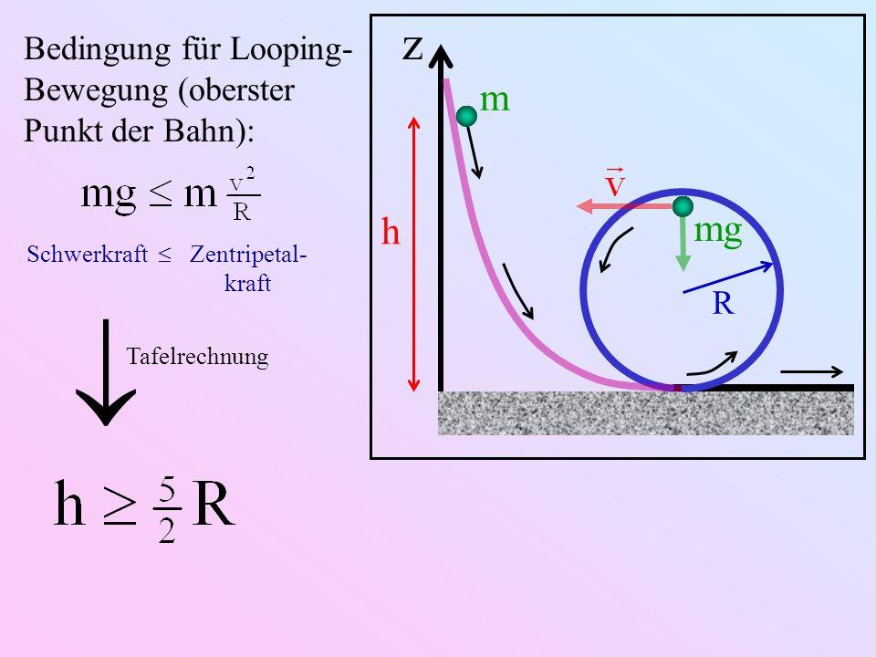 Bedingung für Looping- Bewegung (oberster Punkt der Bahn): mg z h R m Schwerkraft Zentripetal- kraft Tafelrechnung