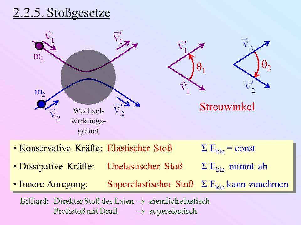 m1m1 m2m2 Wechsel- wirkungs- gebiet θ1θ1 θ2θ2 Streuwinkel Konservative Kräfte: Elastischer StoßΣ E kin = const Dissipative Kräfte: Unelastischer StoßΣ