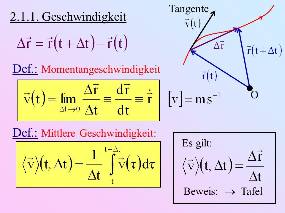 2.1.1. Geschwindigkeit O Def.: Momentangeschwindigkeit Def.: Mittlere Geschwindigkeit: Es gilt: Beweis: Tafel Tangente