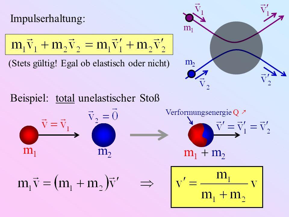 m1m1 m2m2 Impulserhaltung: (Stets gültig! Egal ob elastisch oder nicht) Beispiel: total unelastischer Stoß m1m1 m2m2 m 1 m 2 Verformungsenergie Q