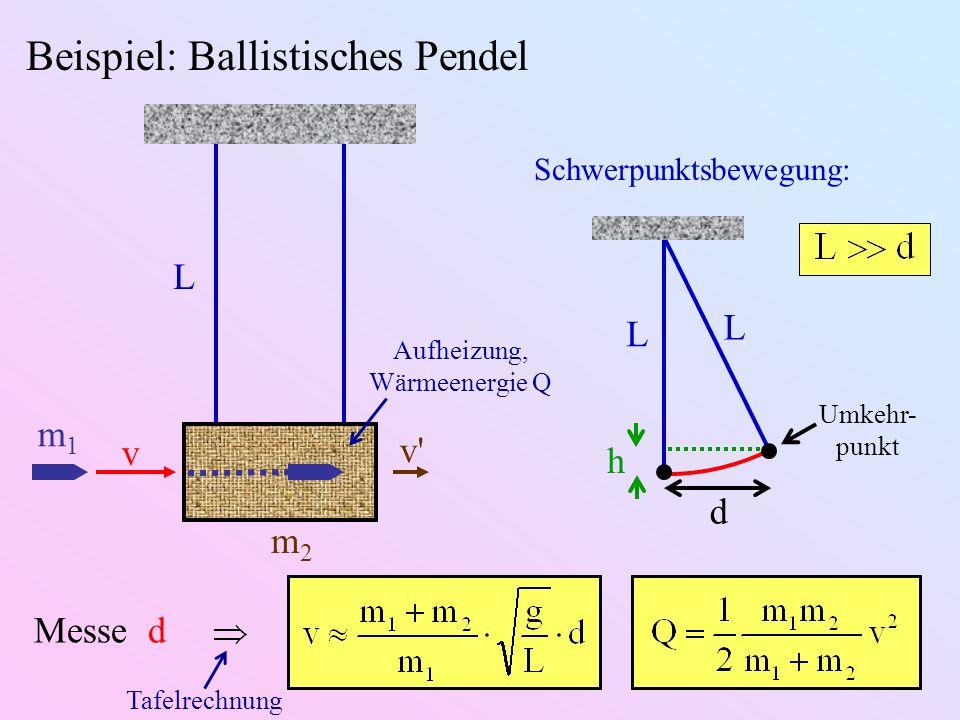 m2m2 L Beispiel: Ballistisches Pendel m1m1 v v'v' Messe d Tafelrechnung Schwerpunktsbewegung: L L Umkehr- punkt d h Aufheizung, Wärmeenergie Q