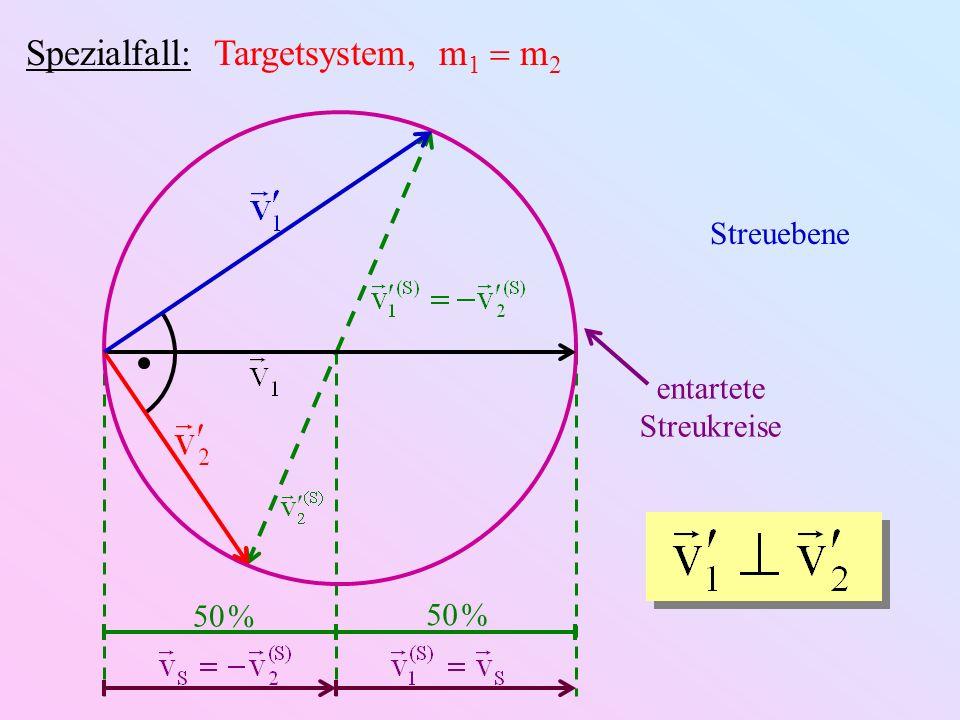 Streuebene 50 % entartete Streukreise Spezialfall: Targetsystem, m 1 m 2