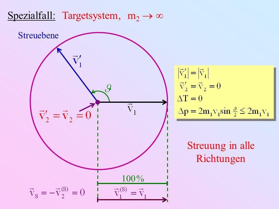 Streuebene 100 % Streuung in alle Richtungen Spezialfall: Targetsystem, m 2