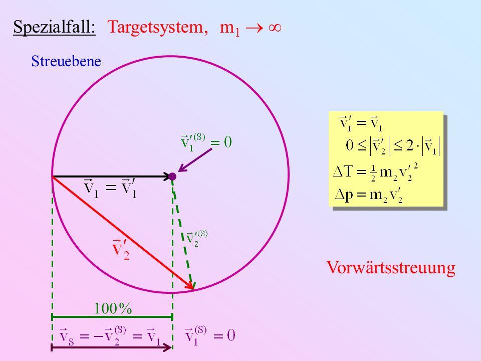 Streuebene 100 % Vorwärtsstreuung Spezialfall: Targetsystem, m 1