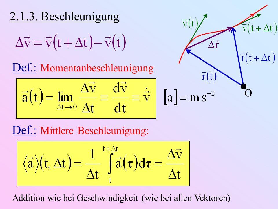 2.1.3. Beschleunigung O Def.: Momentanbeschleunigung Def.: Mittlere Beschleunigung: Addition wie bei Geschwindigkeit (wie bei allen Vektoren)