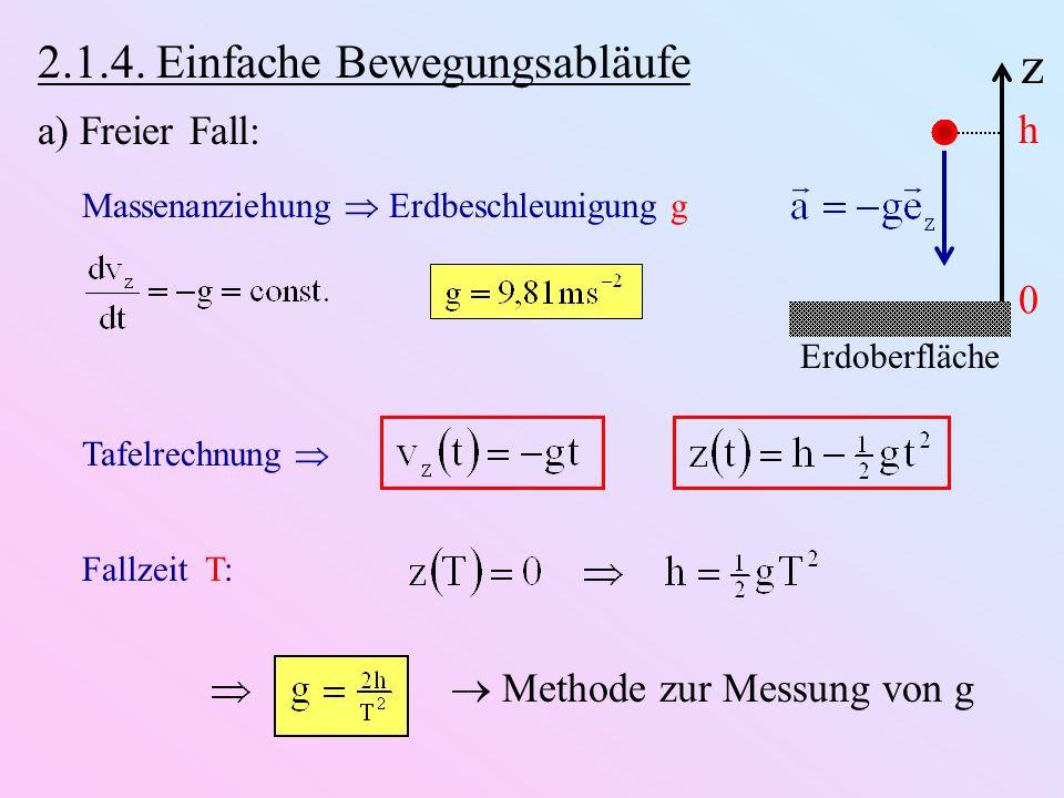 2.1.4. Einfache Bewegungsabläufe a) Freier Fall: Massenanziehung Erdbeschleunigung g Erdoberfläche z h 0 Tafelrechnung Fallzeit T: Methode zur Messung