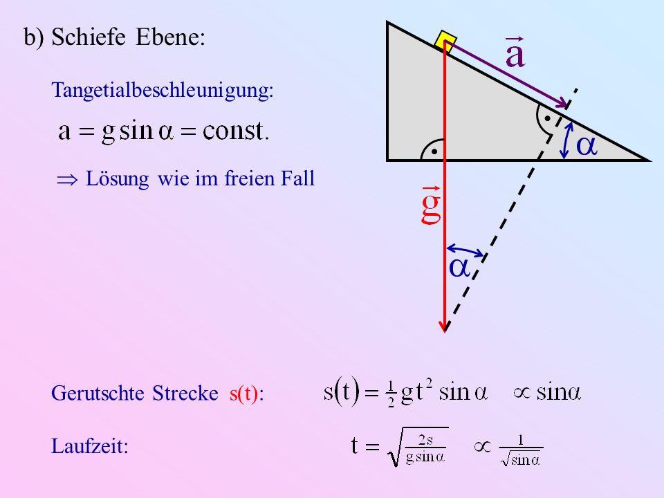 b) Schiefe Ebene: Tangetialbeschleunigung: Lösung wie im freien Fall Laufzeit: Gerutschte Strecke s(t):