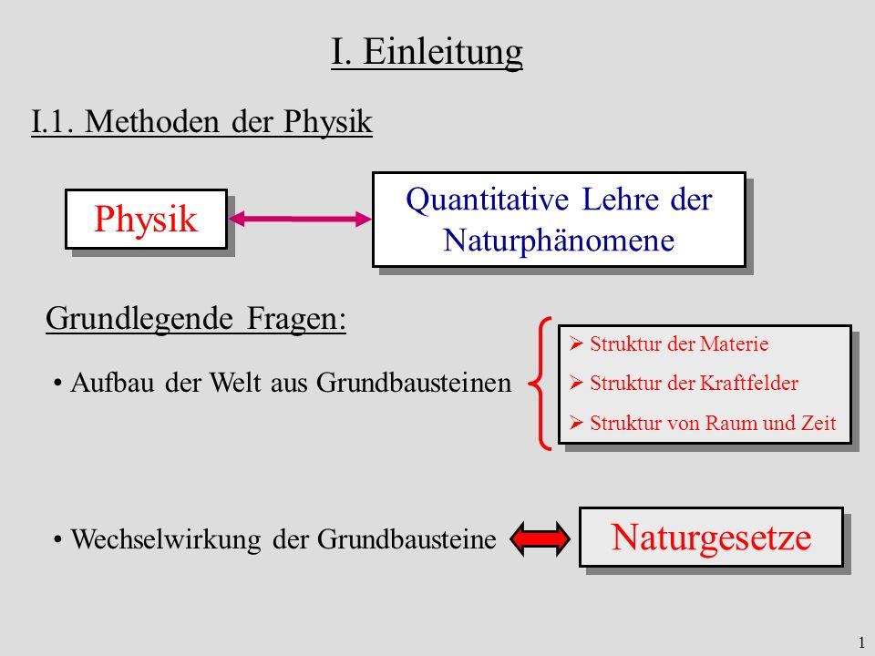 1 Aufbau der Welt aus Grundbausteinen Wechselwirkung der Grundbausteine I. Einleitung I.1. Methoden der Physik Physik Quantitative Lehre der Naturphän