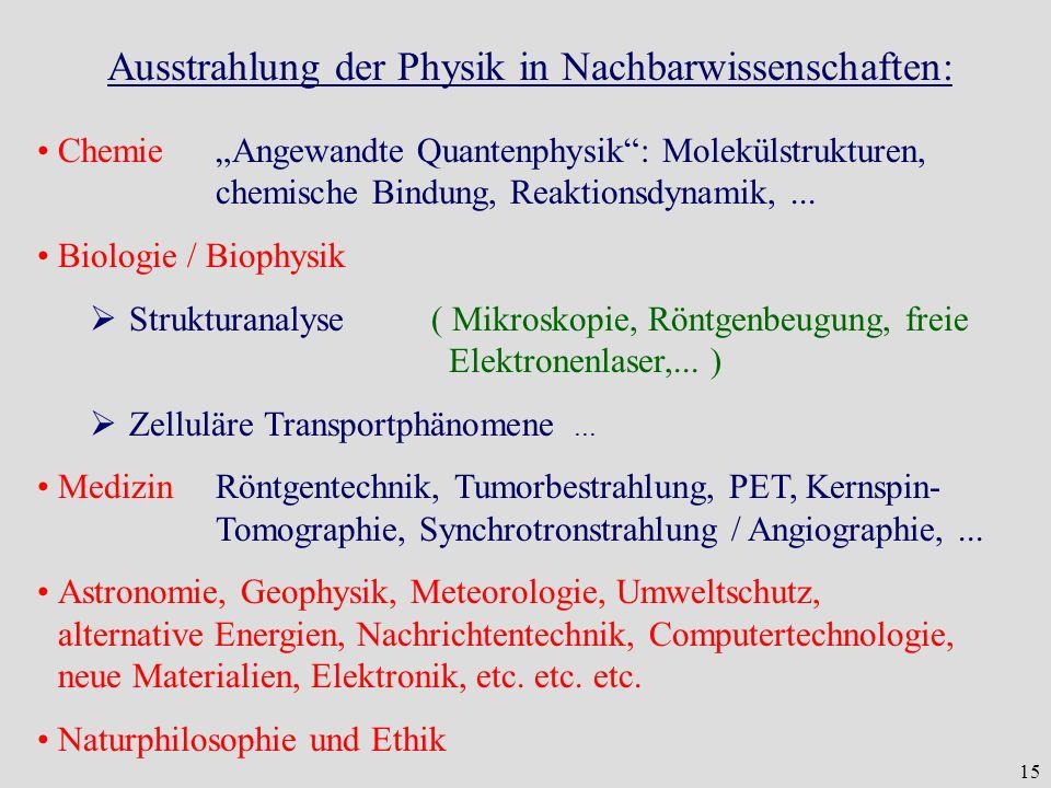 15 Ausstrahlung der Physik in Nachbarwissenschaften: ChemieAngewandte Quantenphysik: Molekülstrukturen, chemische Bindung, Reaktionsdynamik,... Biolog