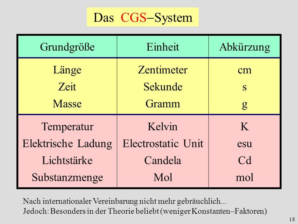 18 Das CGS System GrundgrößeEinheitAbkürzung LängeZentimetercm ZeitSekundes MasseGrammg TemperaturKelvinK Elektrische LadungElectrostatic Unitesu Lich