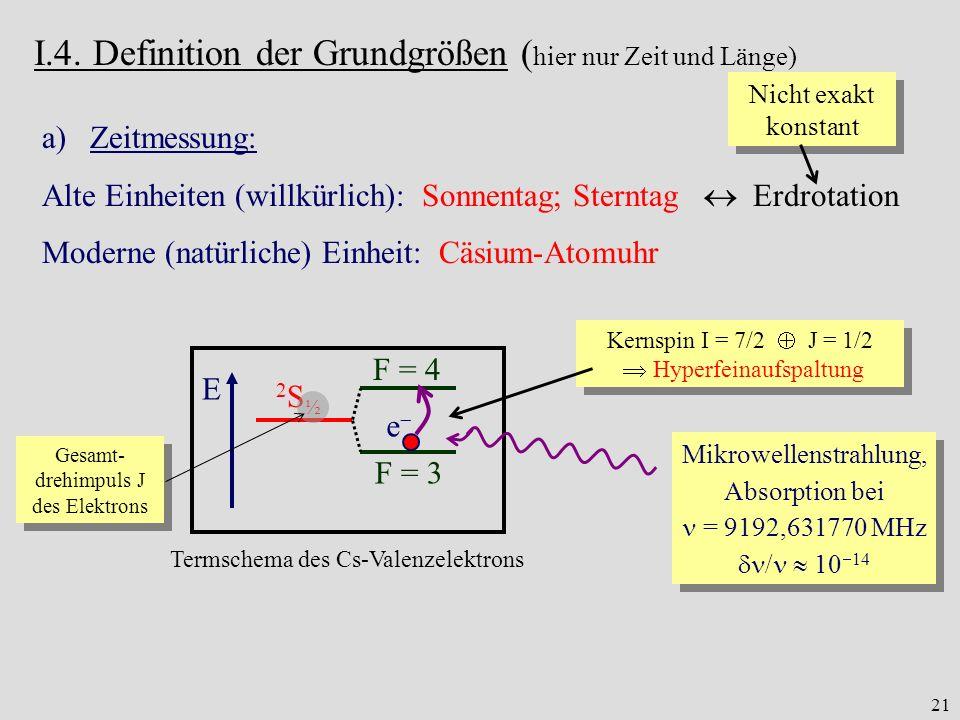 21 I.4. Definition der Grundgrößen ( hier nur Zeit und Länge) a)Zeitmessung: Alte Einheiten (willkürlich): Sonnentag; Sterntag Erdrotation Moderne (na
