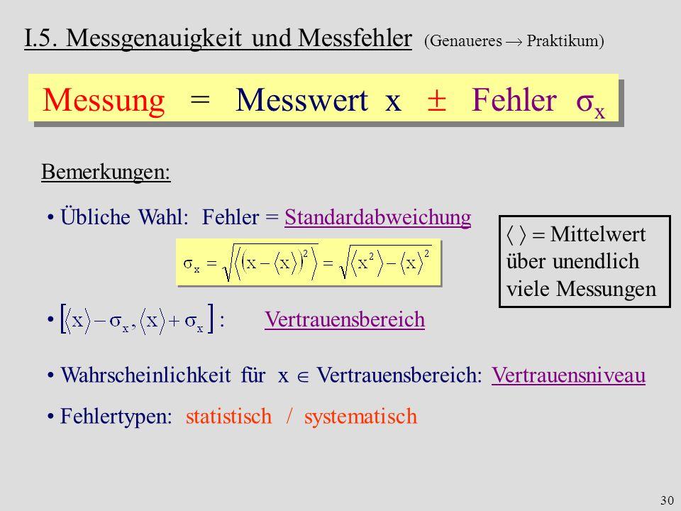 30 I.5. Messgenauigkeit und Messfehler (Genaueres Praktikum) Messung = Messwert x Fehler σ x Bemerkungen: Übliche Wahl: Fehler = Standardabweichung :