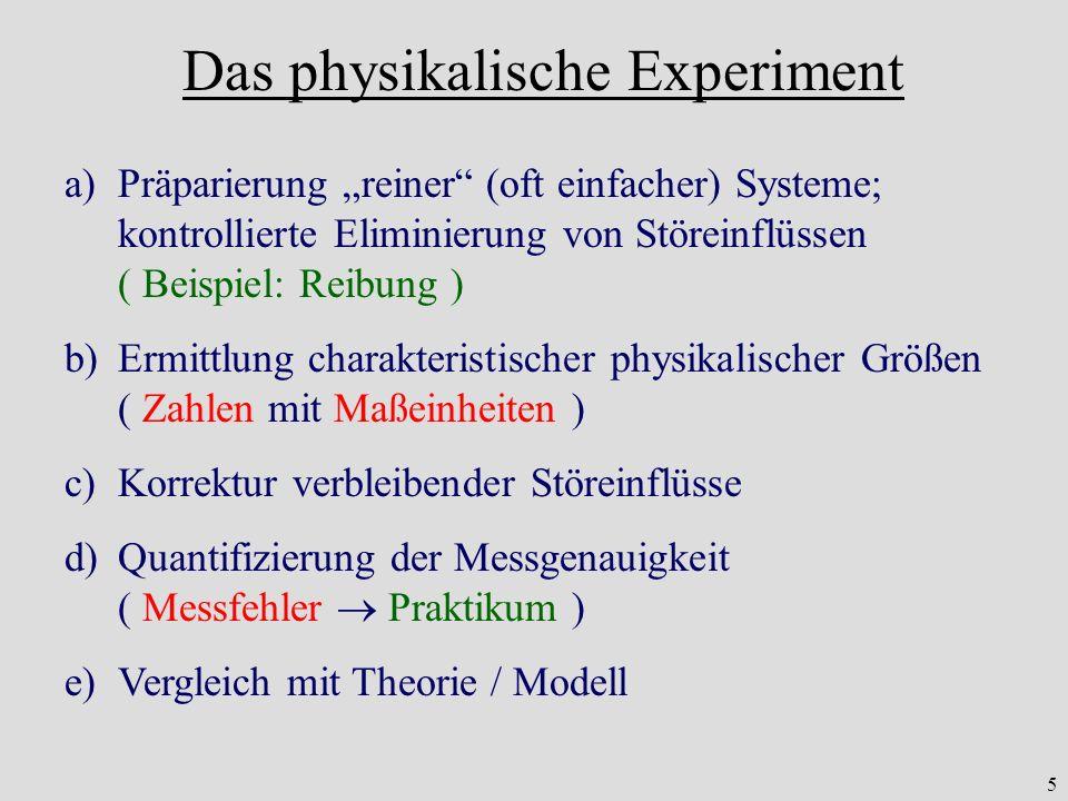 5 Das physikalische Experiment a)Präparierung reiner (oft einfacher) Systeme; kontrollierte Eliminierung von Störeinflüssen ( Beispiel: Reibung ) b)Er