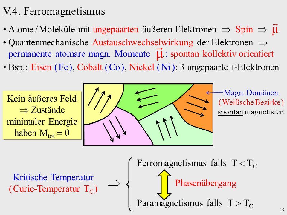 10 V.4. Ferromagnetismus Atome / Moleküle mit ungepaarten äußeren Elektronen Spin Quantenmechanische Austauschwechselwirkung der Elektronen permanente