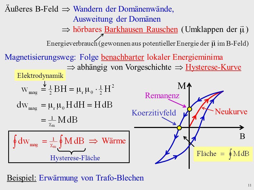 11 Magnetisierungsweg: Folge benachbarter lokaler Energieminima abhängig von Vorgeschichte Hysterese-Kurve Neukurve B M Koerzitivfeld Remanenz Elektro