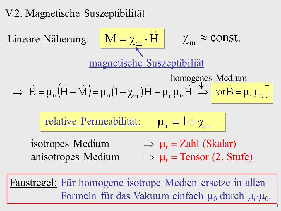 4 Lineare Näherung: magnetische Suszeptibiliät relative Permeabilität: isotropes Medium r Zahl (Skalar) anisotropes Medium r Tensor (2. Stufe) Faustre