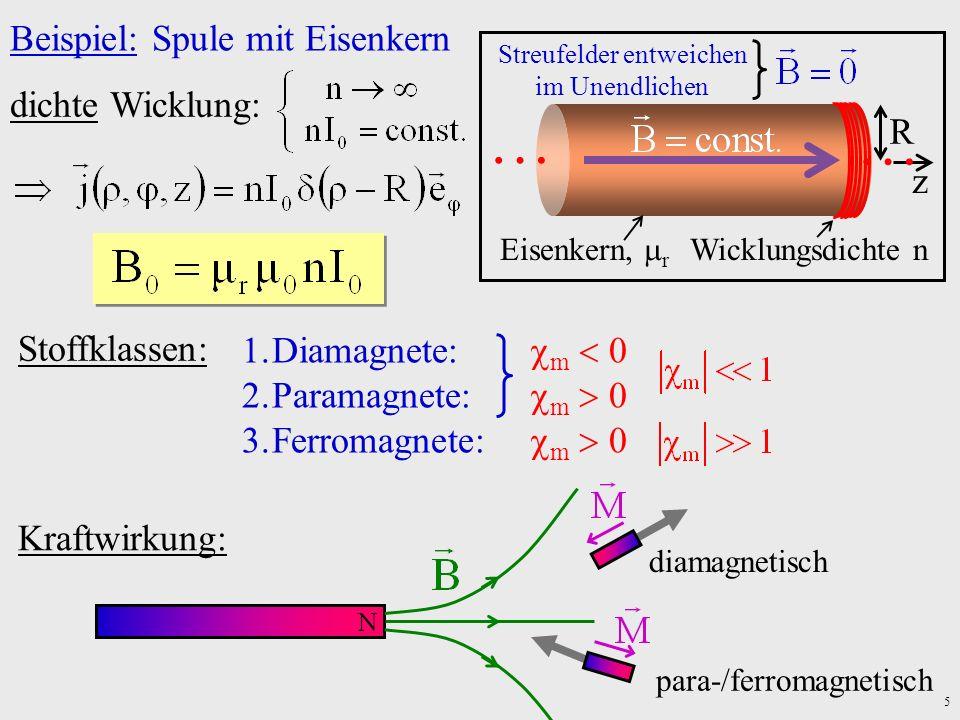 5 Beispiel: Spule mit Eisenkern Streufelder entweichen im Unendlichen Wicklungsdichte n … … Eisenkern, r Stoffklassen: 1.Diamagnete: m 0 2.Paramagnete
