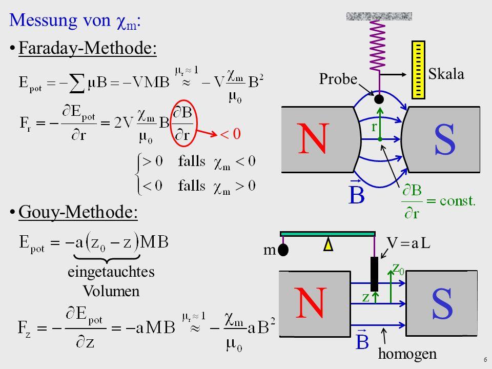 6 0 Messung von m : Faraday-Methode: Gouy-Methode: S N Probe Skala r S N homogen m z z0z0 V a L eingetauchtes Volumen