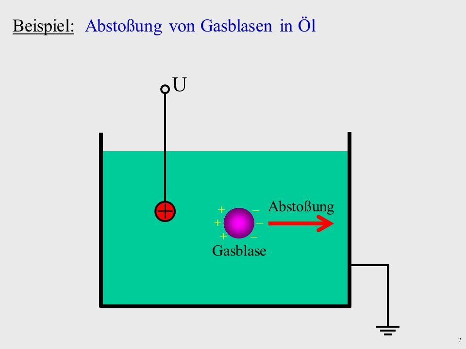 3 Molekülpolarisation: molekulares Dipolmoment Polarisationsdichte: Freie Ladung frei Polarisationsladung pol V II.2.