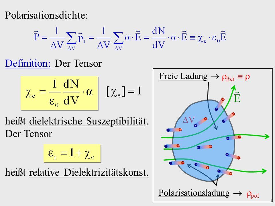 5 ( Tafelrechnung) Def.: Dielektrische Verschiebung (Materialgleichung) Folgerung: (Feldgleichung) Freie Ladung frei Polarisationsladung pol V II.3.