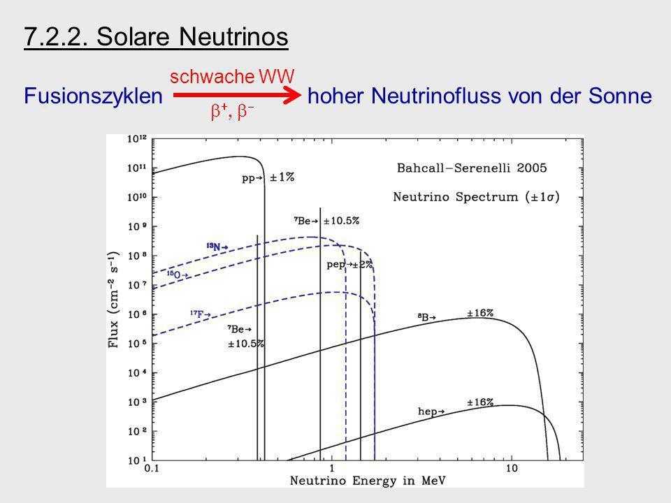 7.2.2. Solare Neutrinos Fusionszyklen hoher Neutrinofluss von der Sonne schwache WW