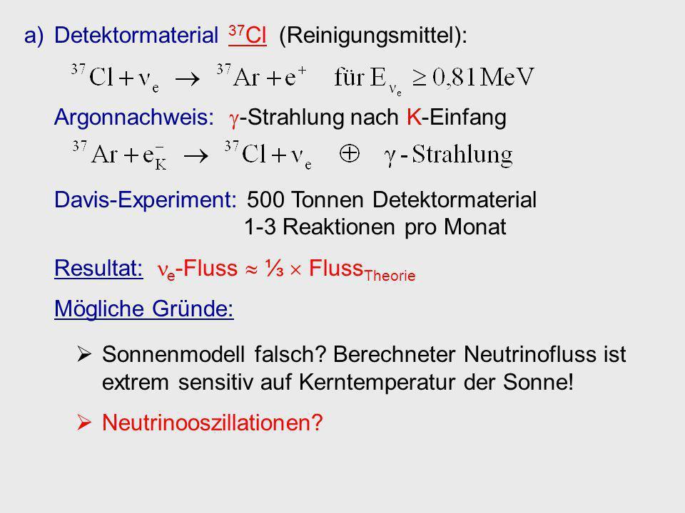 b)Solarkonstante (direkt messbar) pp-Zyklus GALLEX-Experiment (Gran-Sasso-Tunnel bis 1997) erstmals sensitiv auf pp-Neutrinos.