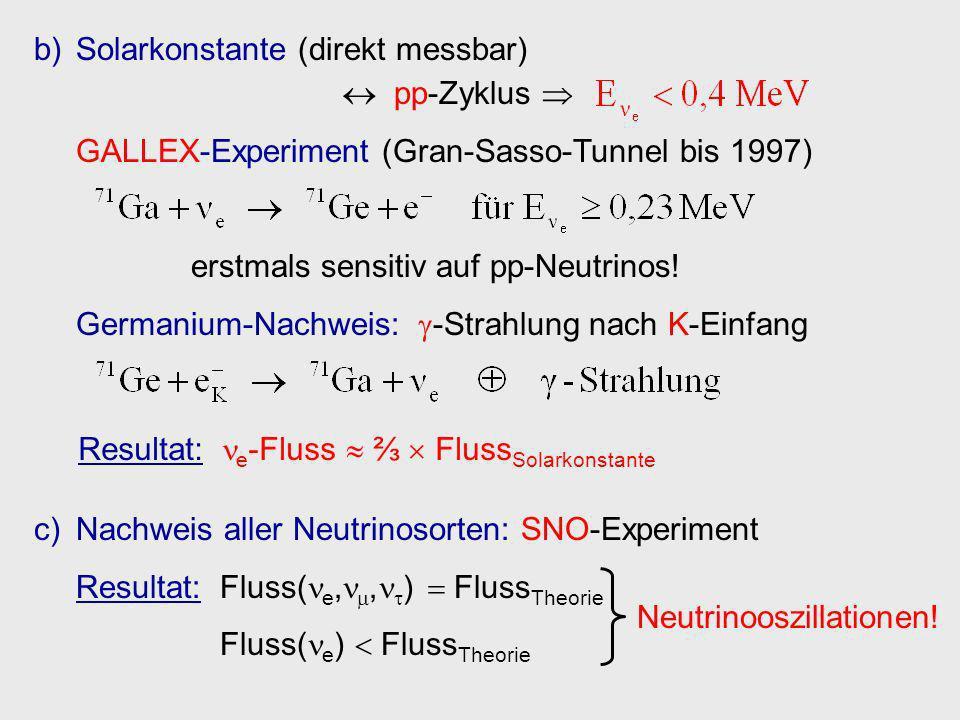 b)Solarkonstante (direkt messbar) pp-Zyklus GALLEX-Experiment (Gran-Sasso-Tunnel bis 1997) erstmals sensitiv auf pp-Neutrinos! Germanium-Nachweis: -St