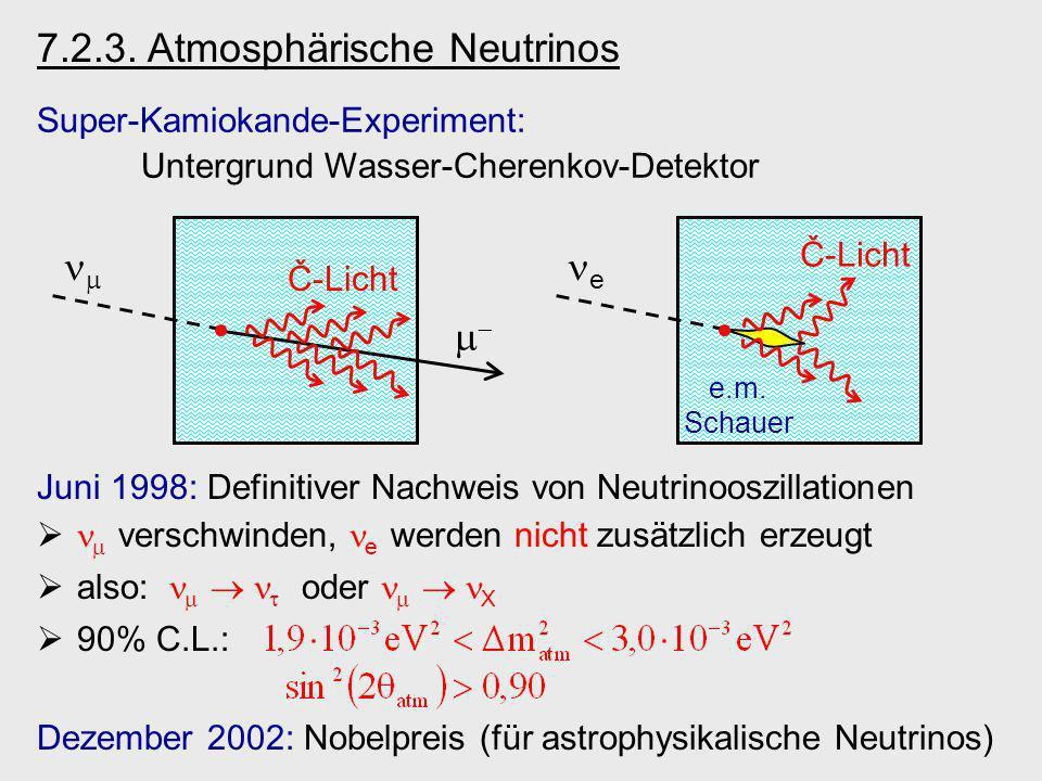 7.2.3. Atmosphärische Neutrinos Super-Kamiokande-Experiment: Untergrund Wasser-Cherenkov-Detektor Č-Licht e e.m. Schauer Juni 1998: Definitiver Nachwe