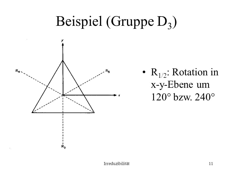 Irreduzibilität11 Beispiel (Gruppe D 3 ) R 1/2 : Rotation in x-y-Ebene um 120° bzw. 240°