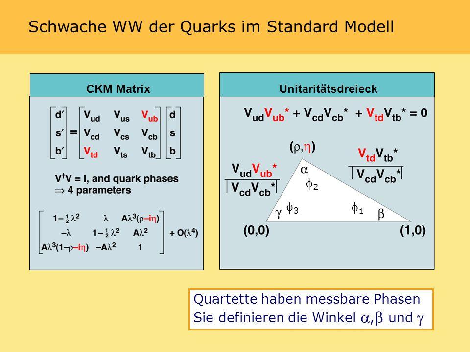 Quartette haben messbare Phasen Sie definieren die Winkel, und CKM Matrix Unitaritätsdreieck 1 2 3 Schwache WW der Quarks im Standard Modell