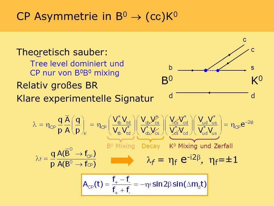 Theoretisch sauber: Tree level dominiert und CP nur von B 0 B 0 mixing Relativ großes BR Klare experimentelle Signatur CP Asymmetrie in B 0 (c c )K 0 f = f e -i2 f =±1 B0B0 K0K0 B 0 MixingDecayK 0 Mixing und Zerfall c c s dd b
