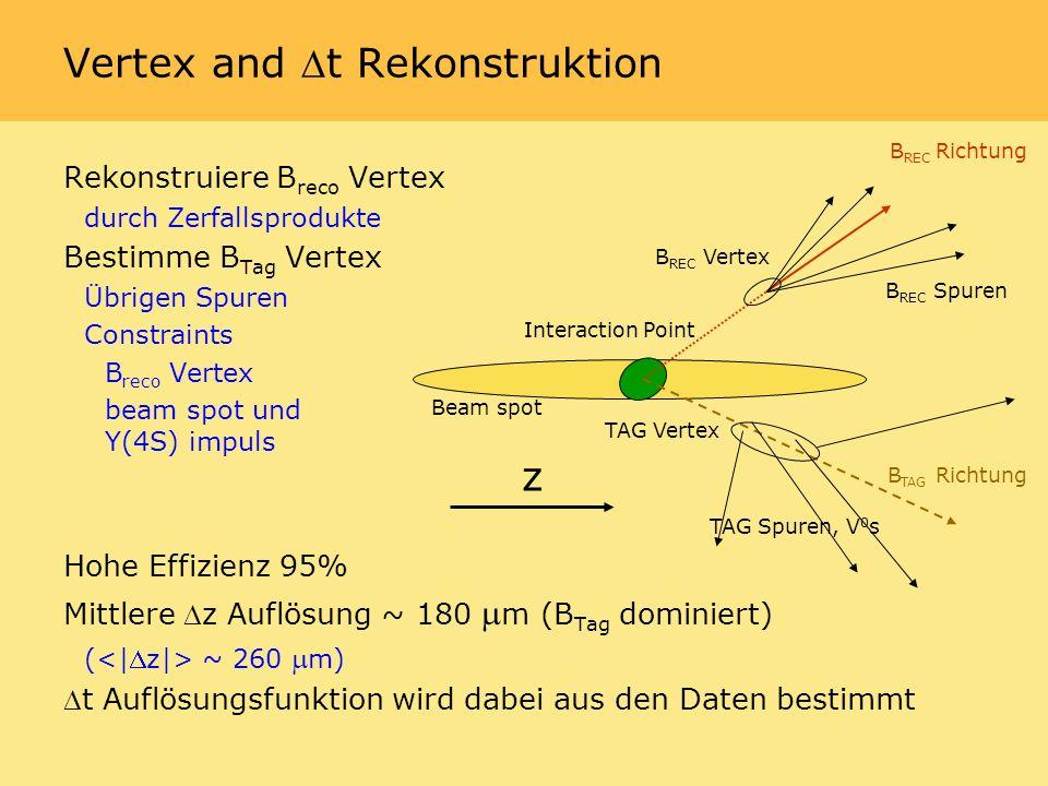 Vertex and t Rekonstruktion Rekonstruiere B reco Vertex durch Zerfallsprodukte Bestimme B Tag Vertex Übrigen Spuren Constraints B reco Vertex beam spot und Y(4S) impuls Hohe Effizienz 95% Mittlere z Auflösung ~ 180 m (B Tag dominiert) ( ~ 260 m) t Auflösungsfunktion wird dabei aus den Daten bestimmt Beam spot Interaction Point B REC Vertex B REC Spuren B REC Richtung B TAG Richtung TAG Vertex TAG Spuren, V 0 s z