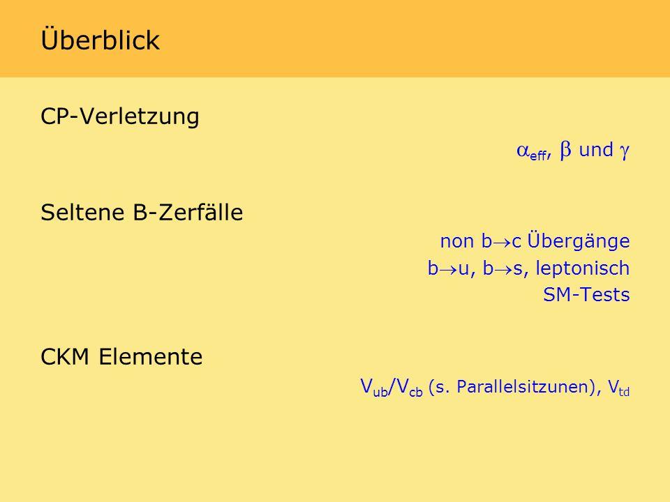 Erste Analysen zu CP-verletzenden Phase und möglicher neuer Physik in Pinguin Zerfällen B 0K 0 S B 0J/ 0 und open charm Zerfällen B 0D *+ D *- Zusammenfassung sin2 Neue Messung von sin2 in Charmonium Moden Verbesserte Resultate durch steigende Luminosität und verringerten Systematischen Fehler (Erste BaBar Resultate) Millionen B B Paare July 00 Feb 01 July 01 Mar 02 July 02 B A B AR