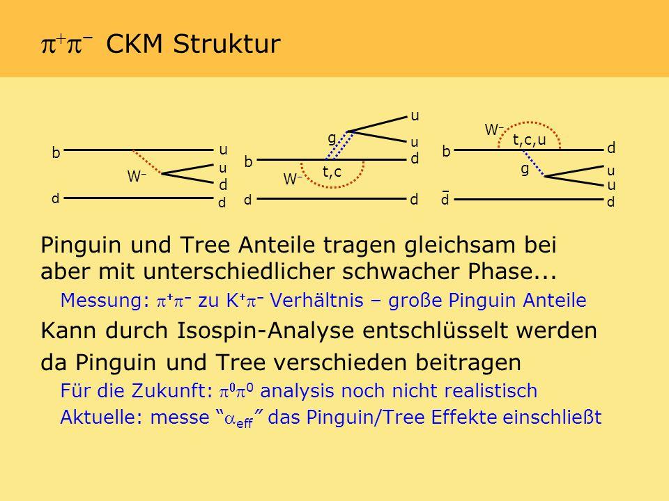 – CKM Struktur Pinguin und Tree Anteile tragen gleichsam bei aber mit unterschiedlicher schwacher Phase...