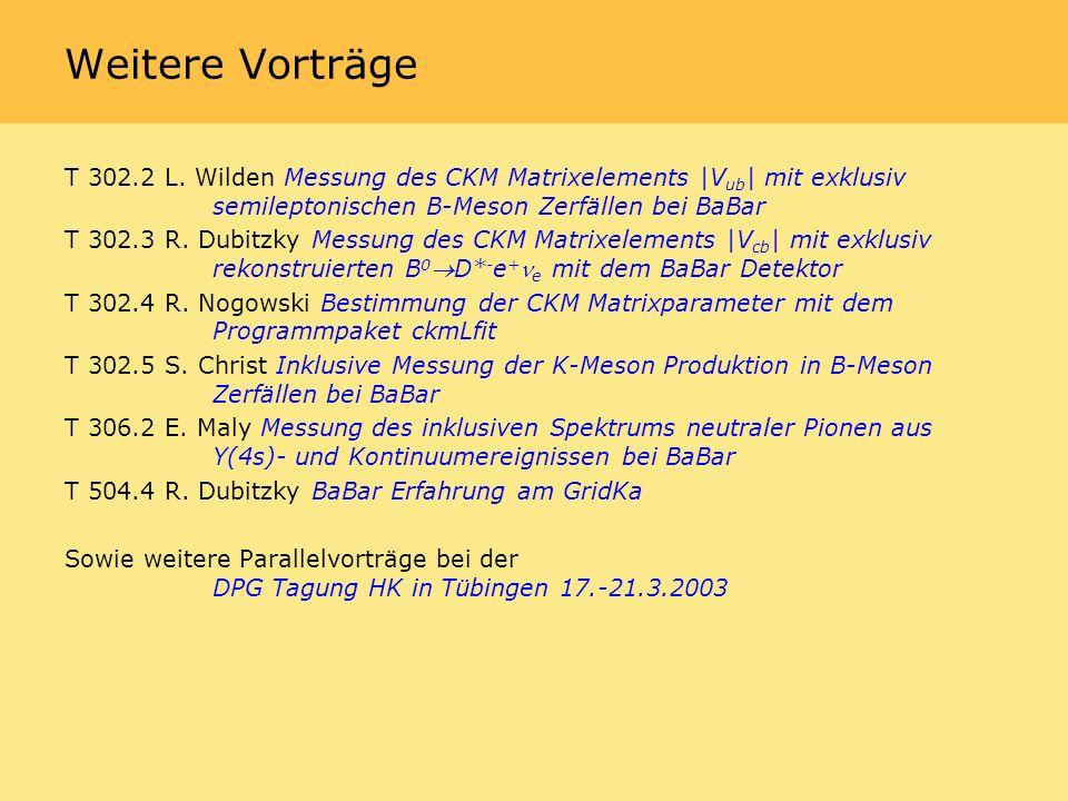 Zusammenfassung sin(2 ) wieder verbessert Dalitz Plot Analyse in Sichtweite, Limit für  - eff   Verschiedene Ansätze Neue Expt.