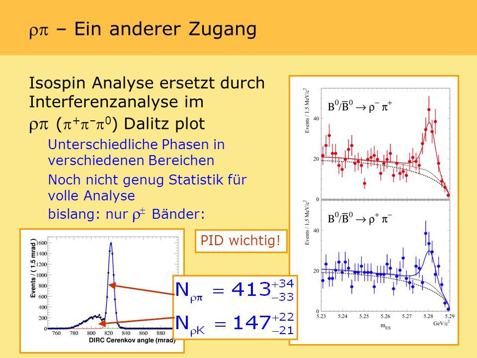 – Ein anderer Zugang Isospin Analyse ersetzt durch Interferenzanalyse im ( + – 0 ) Dalitz plot Unterschiedliche Phasen in verschiedenen Bereichen Noch nicht genug Statistik für volle Analyse bislang: nur Bänder: PID wichtig!
