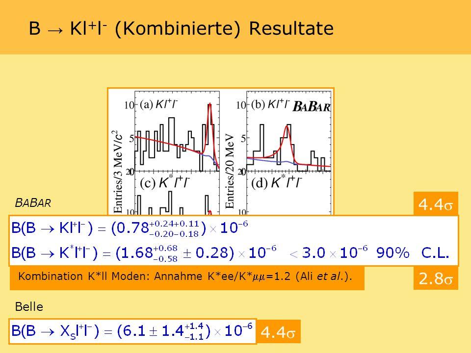 B Kl + l - (Kombinierte) Resultate Charmonium/D 0 Veto Topologische Schnitte 4.4 2.8 B A B AR Belle 4.4 Kombination K*ll Moden: Annahme K*ee/K* =1.2 (Ali et al.).